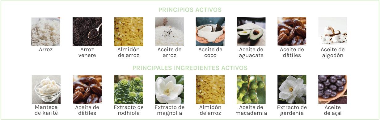 principios activos de nuestros cosméticos naturales y ecológicos